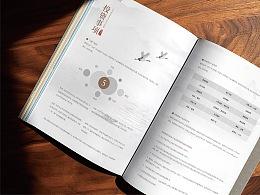2018画册设计 4.0