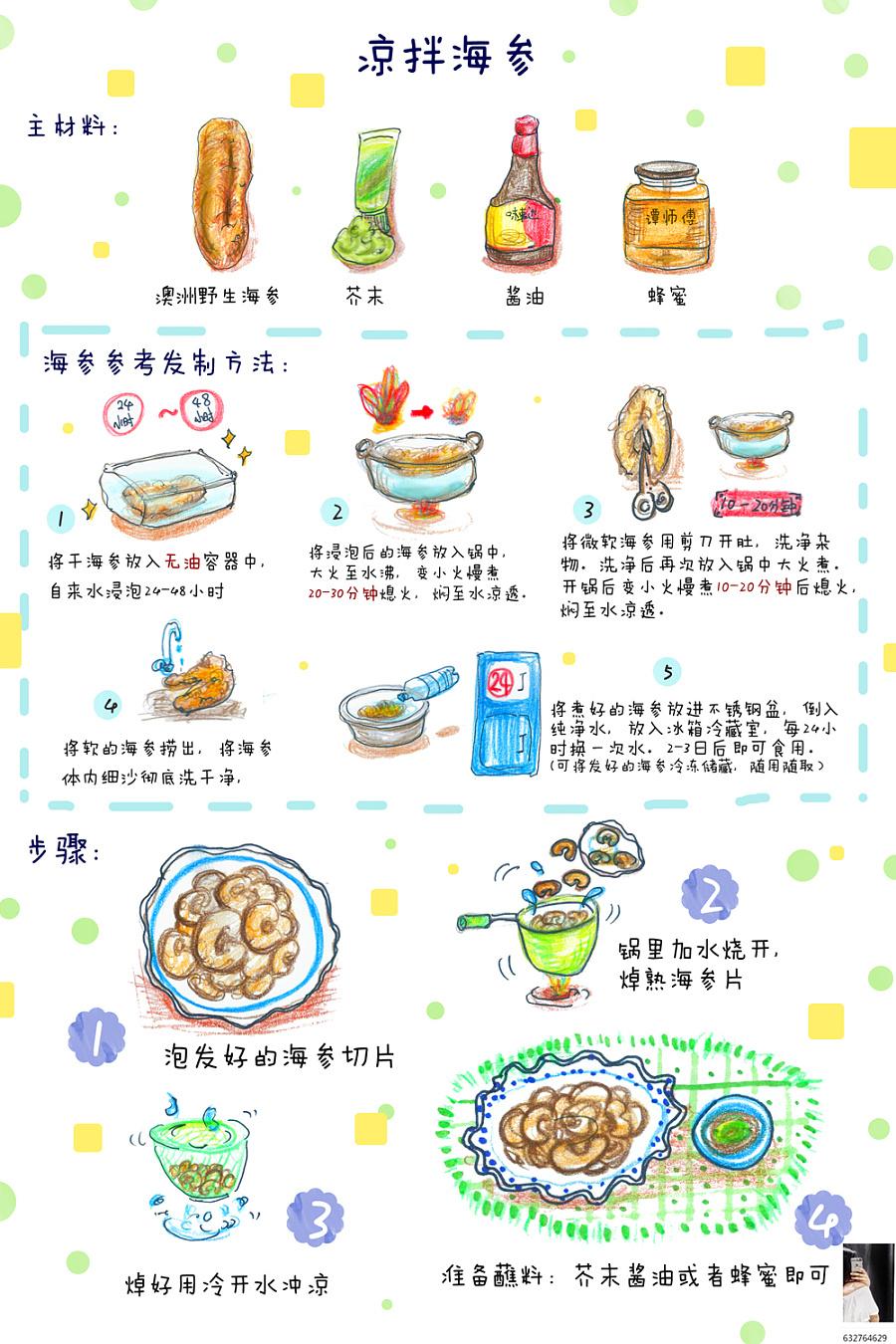 凉拌海参/手绘食谱