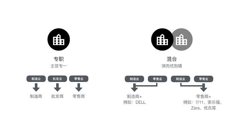 浅析B类设计及供应链设计中的企业画像