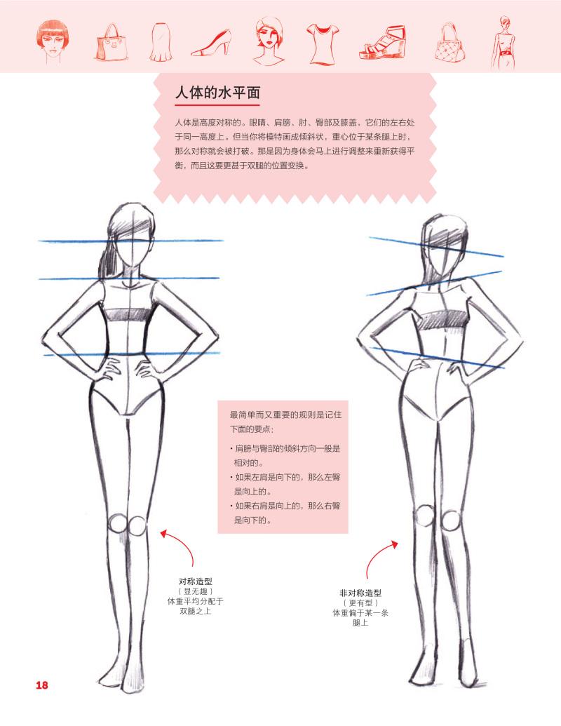 《时装设计手绘表现——零基础学画人体造型,服装,时尚单品》图书内容