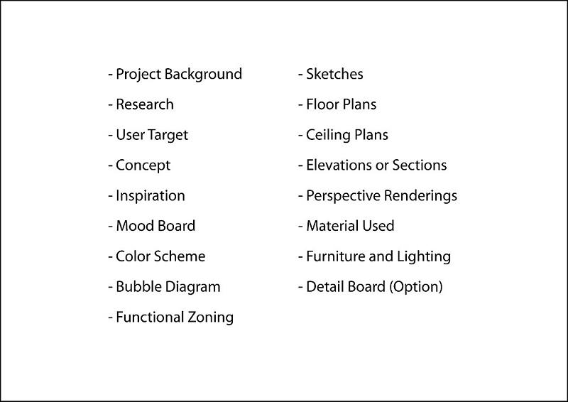 学 室内设计作品集中插件详述(一) 内容 教程 马速博平面教程图片