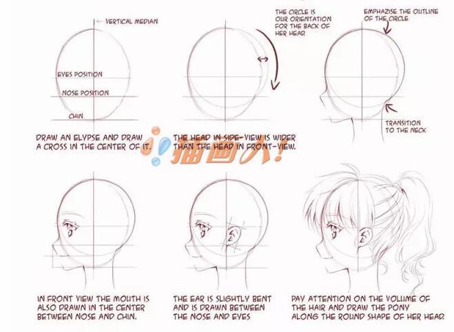 酷友观点/经验:手绘漫画人物技巧(原创文章)
