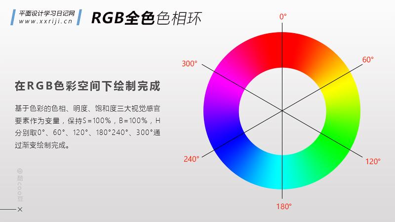 安徽四维广告色彩-平面设计基础搭配理论视觉兰州建筑设计院上海分公司图片
