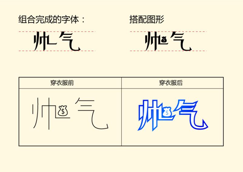 字体设计教程:衣服笔画法之穿案例|乡村|原创/自字体景观设计造字图片