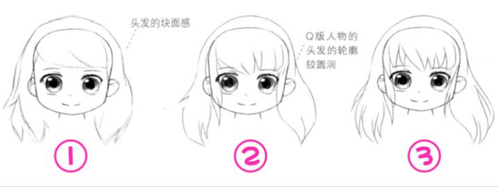 4,进一步绘制刘海和头发的走势,继续为头发分组.