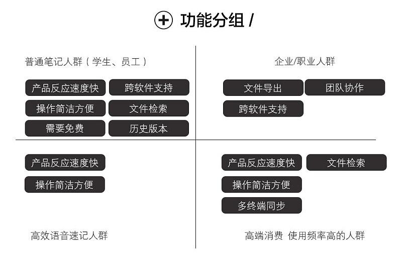 文案转岗运营_转岗教师培训心得体会_微信运营兼任文案编辑