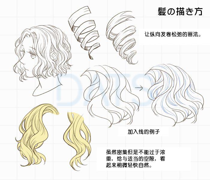 头发的画法