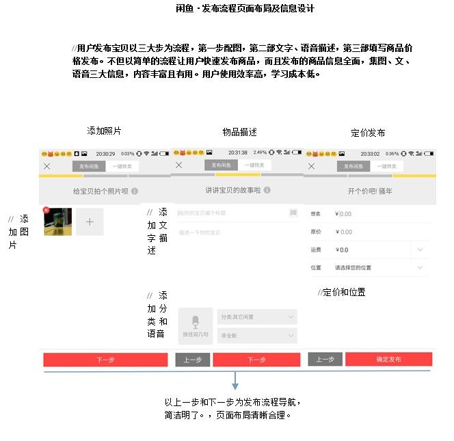 闲鱼·产品分析|平面-UI-网页|观点|niuhang - 原