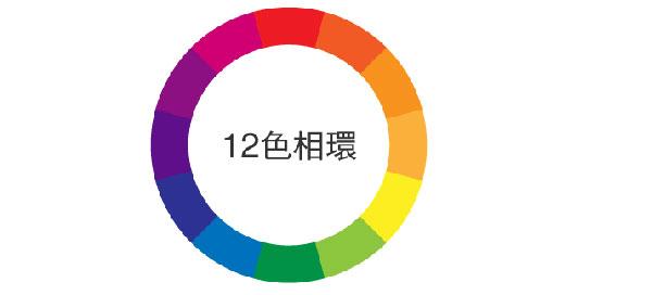网页中用到的对比原则(一):色彩对比|平面设计