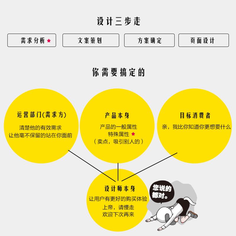 电商网站设计网页
