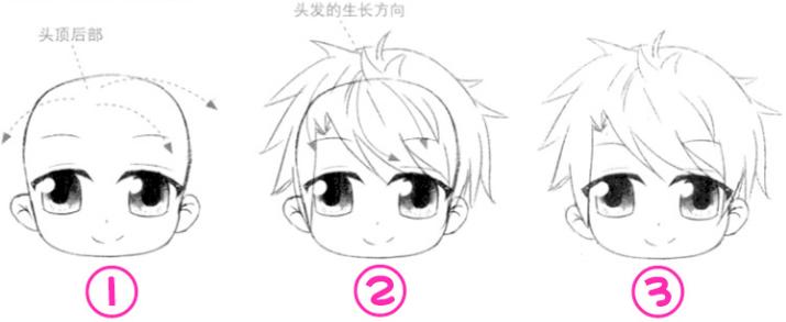 【q版漫画教程】q版人物的头发怎么画?(原创文章)