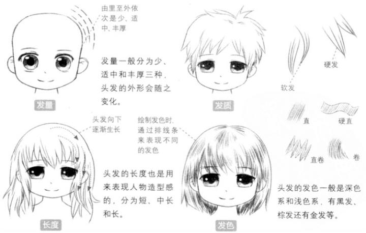【q版漫画教程】q版人物的头发怎么画?(原创文章)图片