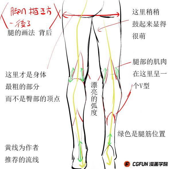 教你如何画好漫画教程70-脚与臀的画法|绘画|原