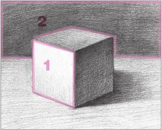 【每日一学】:5 素描基础几何体的画方法(正方体) 前言 由于工作出差原因已经几天没有更新了,但是不在家里也阻挡不了我对绘画的热爱。 今的工作已经完成,所以到了学习素描的时间啦。好了,废话不多说了,开始正题! 从今天开始学习各种几何体的画法,如:正方体、球体、圆柱体、圆锥、棱锥体等。计划每天学习一个,会将之前学习到的知识运用到绘画的过程中。 一、参考素材 正方体有6个面,每个面都是相同的正方形,即棱长都相等的六面体,又称立方体。 不同的角度有不一样的绘制技巧,我们需要通过多角度观察之后,再开始进行绘