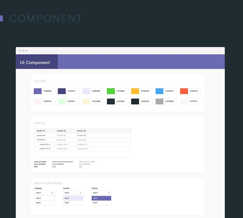 swagger -api文档在线生成工具优化