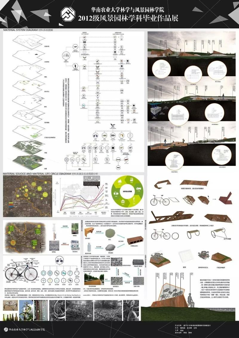 华南农业大学林学与风景园林学院2012级风景
