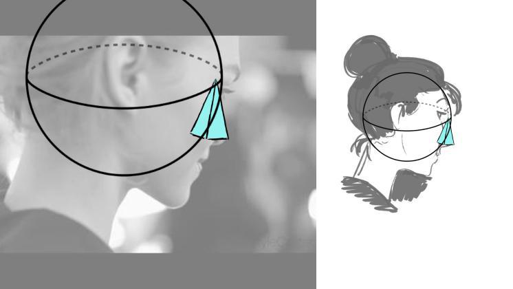 06译文 如何从不同角度画头 绘画 原创 自译教程 大bear小熊 设计文