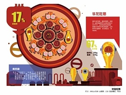 魔锅坊——菜牌设计