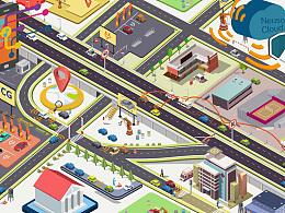 关于扁平化城市汽车生态kv创意