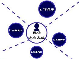 思维导图(微信)