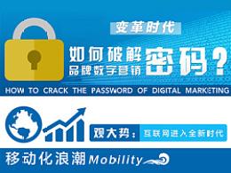 腾讯智慧 变革时代·如何破解数字营销密码?