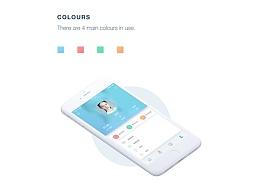 医疗类app