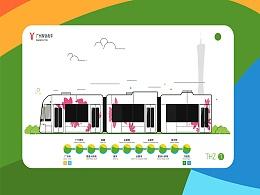 广州有轨电车小插画