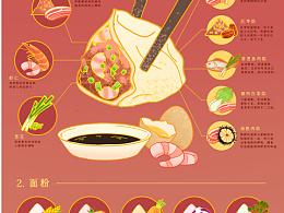 可视化信息设计—饺子