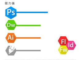 【简历】UI设计师