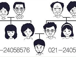 上海市第六人民医院遗传病漫画