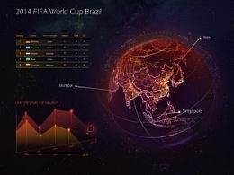 世界杯舆情
