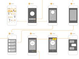 """一个""""小区居民在App上呼叫师傅上门维修家居""""的用户端交互线框图稿"""