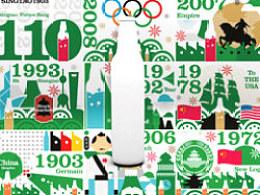 青岛啤酒110周年纪念铝瓶包装-tsingtao 1903