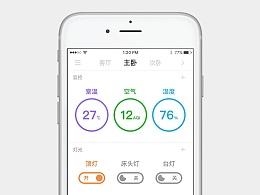 家庭监控面板 Home Monitoring Dashboard - Daily UI