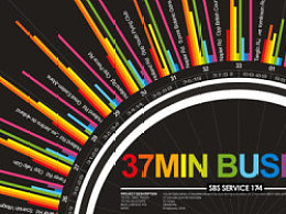 InformationGraphic//BusRide37Minutes信息设计