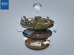 民生电商业务生态圈及几个专题页