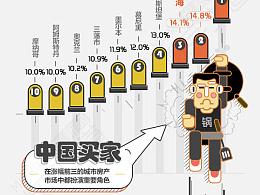 """中国该不该为世界房价上涨""""背锅""""?"""
