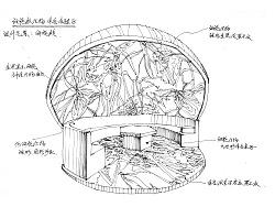 《智慧城市——医疗展示空间设计》