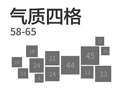 像素点的传奇59-65(气质四格)