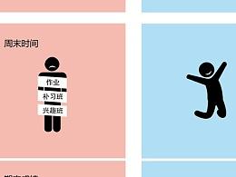 中西方家庭教育的差异-----毕业设计