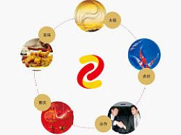 食品品牌形象设计 食品品牌设计 食品VI设计 食品标志设计 食品包装设计--深圳万丰品牌设计机构