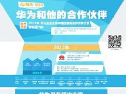 华为2013年服务合作伙伴大会 图说