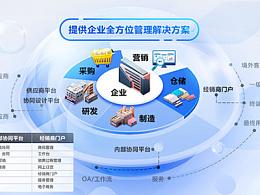 飞讯软件官网设计