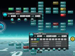 运营监测工作台-EVA部分原创UI界面(Flex版)