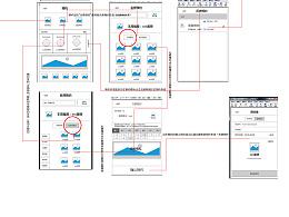 项目的部门部门原型图文档交互流程展示图