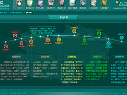 大营销综合管理平台-二期UI设计