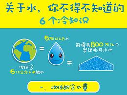 3月22日——世界水日