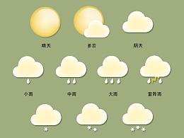 LIFE手机天气界面