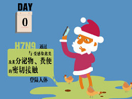 H7N9禽流感小贴士GIF信息图