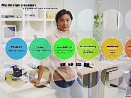 2016工业设计作品集